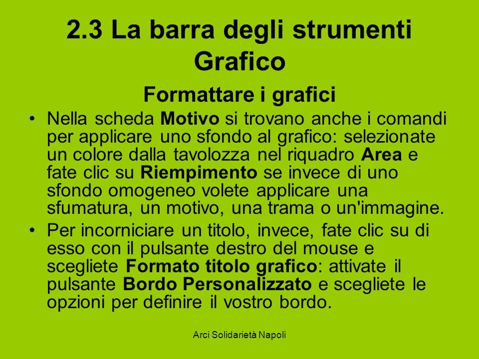 Arci Solidarietà Napoli 2.3 La barra degli strumenti Grafico Formattare i grafici Nella scheda Motivo si trovano anche i comandi per applicare uno sfo