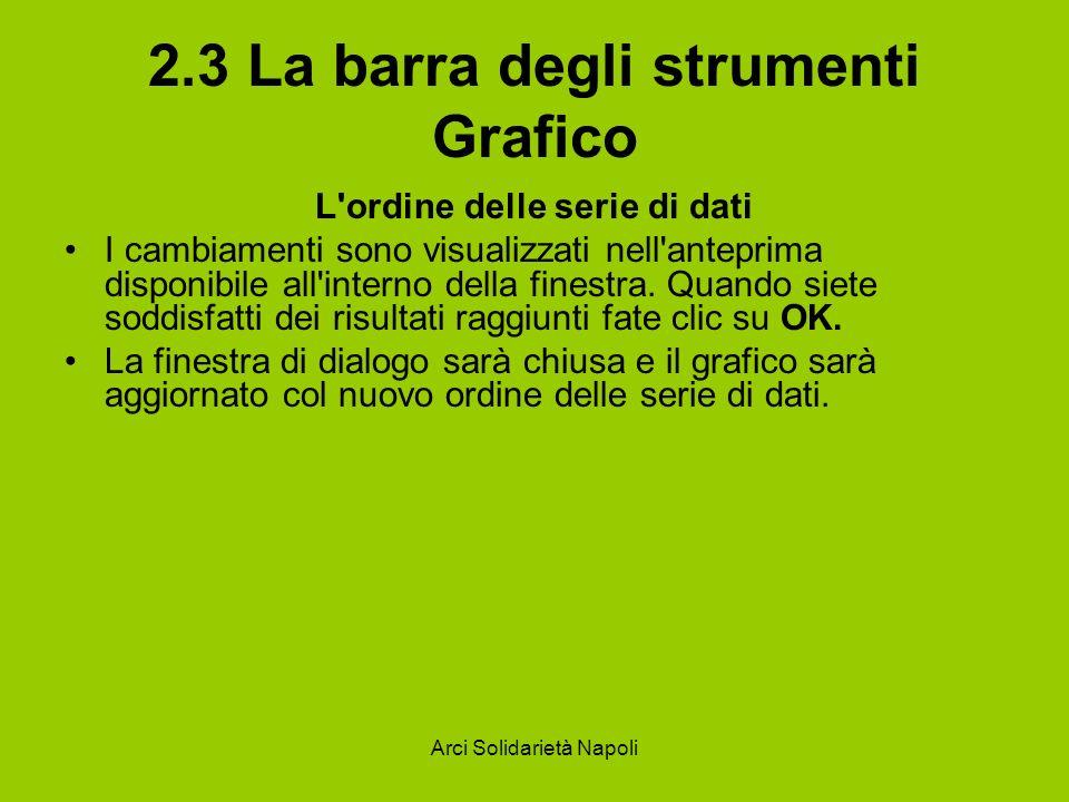 Arci Solidarietà Napoli 2.3 La barra degli strumenti Grafico L'ordine delle serie di dati I cambiamenti sono visualizzati nell'anteprima disponibile a