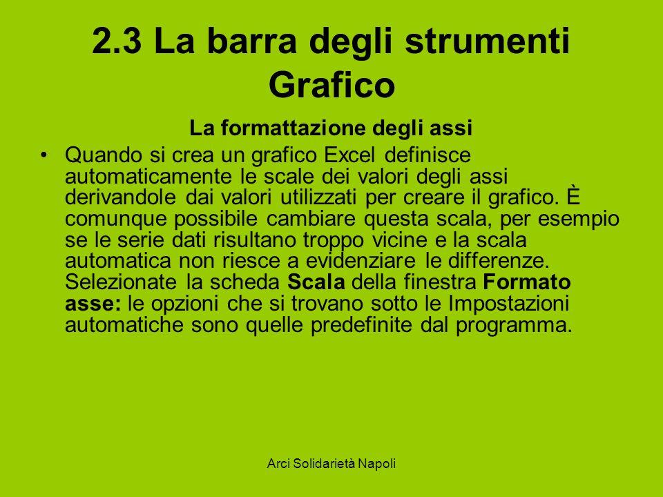 Arci Solidarietà Napoli 2.3 La barra degli strumenti Grafico La formattazione degli assi Quando si crea un grafico Excel definisce automaticamente le