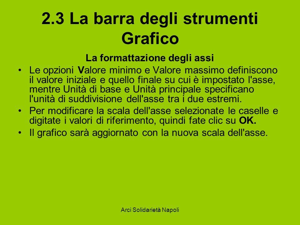 Arci Solidarietà Napoli 2.3 La barra degli strumenti Grafico La formattazione degli assi Le opzioni Valore minimo e Valore massimo definiscono il valo