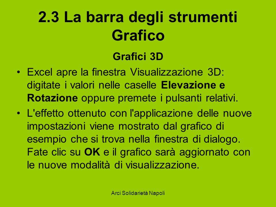 Arci Solidarietà Napoli 2.3 La barra degli strumenti Grafico Grafici 3D Excel apre la finestra Visualizzazione 3D: digitate i valori nelle caselle Ele