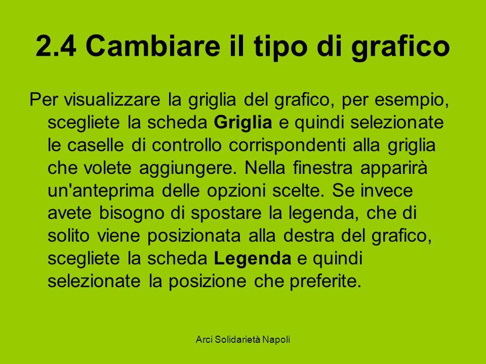 Arci Solidarietà Napoli 2.4 Cambiare il tipo di grafico Per visualizzare la griglia del grafico, per esempio, scegliete la scheda Griglia e quindi sel