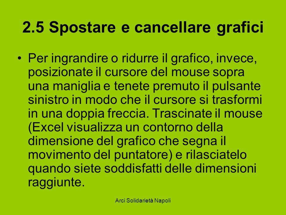 Arci Solidarietà Napoli 2.5 Spostare e cancellare grafici Per ingrandire o ridurre il grafico, invece, posizionate il cursore del mouse sopra una mani