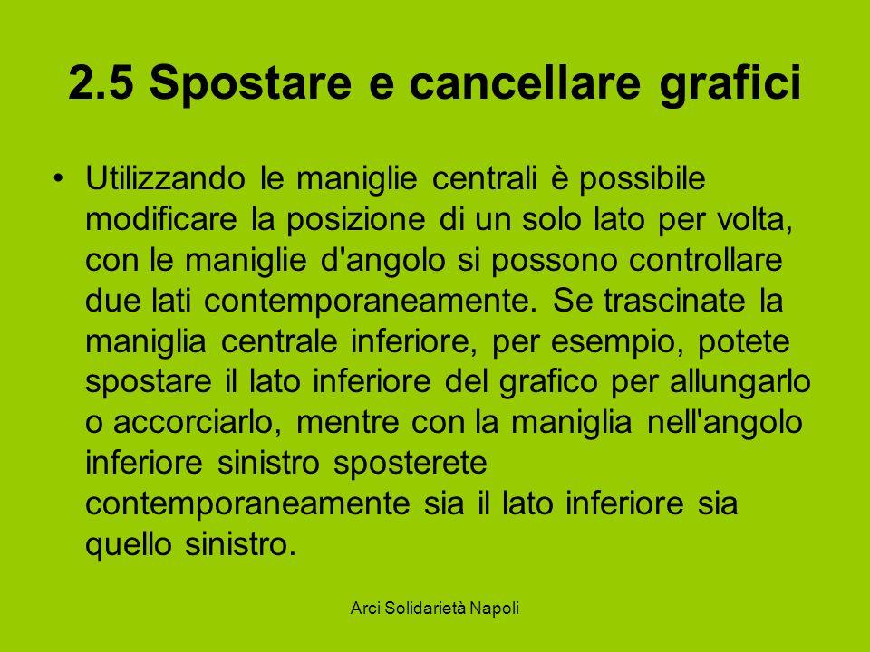 Arci Solidarietà Napoli 2.5 Spostare e cancellare grafici Utilizzando le maniglie centrali è possibile modificare la posizione di un solo lato per vol
