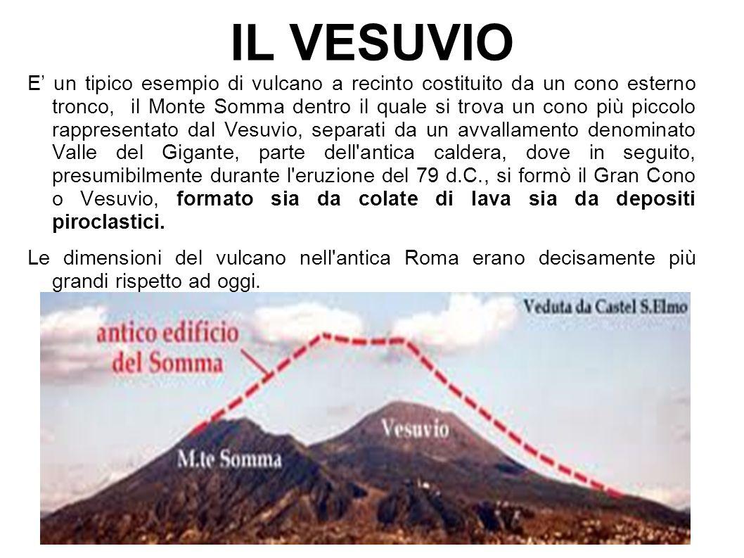 IL VESUVIO E un tipico esempio di vulcano a recinto costituito da un cono esterno tronco, il Monte Somma dentro il quale si trova un cono più piccolo rappresentato dal Vesuvio, separati da un avvallamento denominato Valle del Gigante, parte dell antica caldera, dove in seguito, presumibilmente durante l eruzione del 79 d.C., si formò il Gran Cono o Vesuvio, formato sia da colate di lava sia da depositi piroclastici.