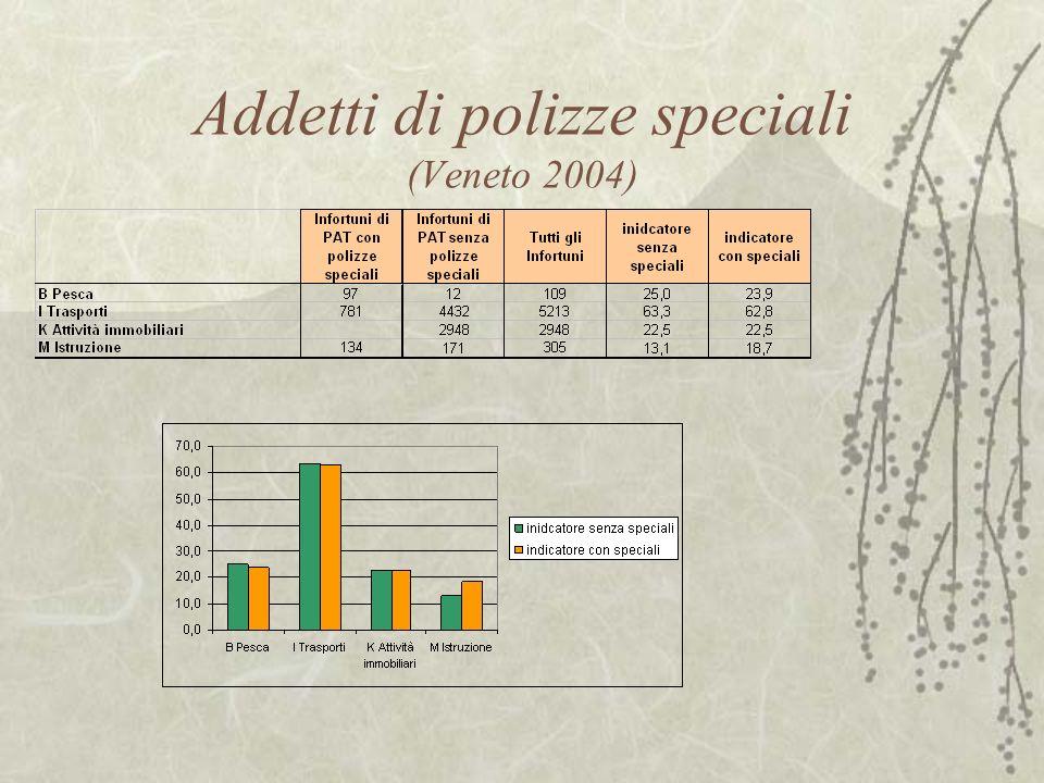 Addetti di polizze speciali (Veneto 2004)