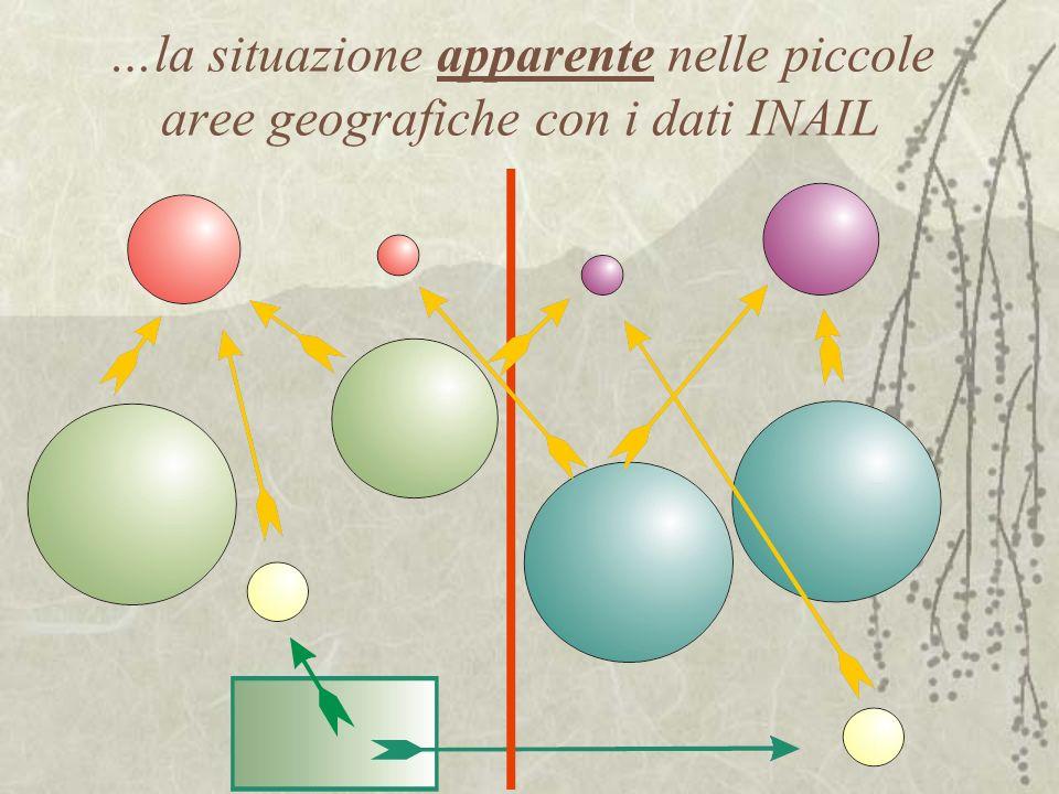 …la situazione apparente nelle piccole aree geografiche con i dati INAIL