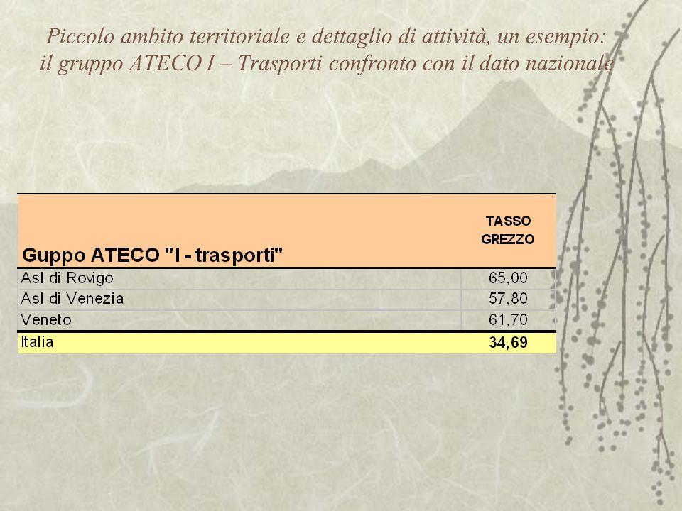 Piccolo ambito territoriale e dettaglio di attività, un esempio: il gruppo ATECO I – Trasporti confronto con il dato nazionale