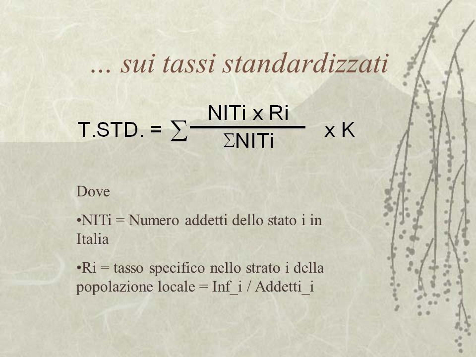 … sui tassi standardizzati Dove NITi = Numero addetti dello stato i in Italia Ri = tasso specifico nello strato i della popolazione locale = Inf_i / Addetti_i