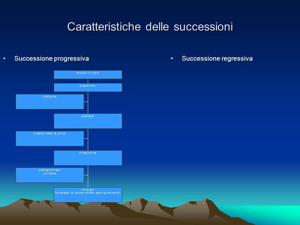 Caratteristiche delle successioni Successione progressiva Successione regressiva