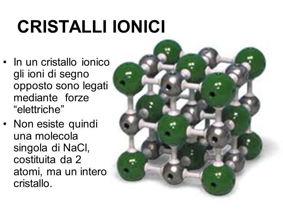 CRISTALLI IONICI In un cristallo ionico gli ioni di segno opposto sono legati mediante forze elettriche Non esiste quindi una molecola singola di NaCl