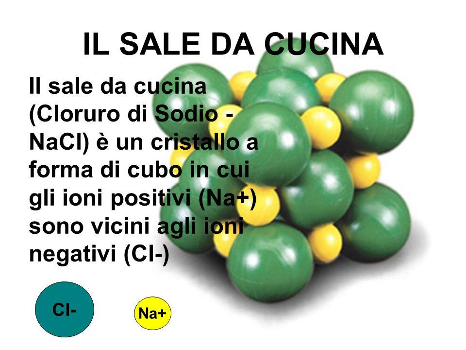 IL SALE DA CUCINA Il sale da cucina (Cloruro di Sodio - NaCl) è un cristallo a forma di cubo in cui gli ioni positivi (Na+) sono vicini agli ioni nega