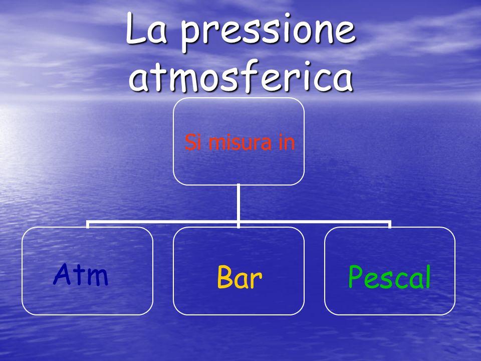 Laria ha un peso !!! Il peso dell aria esercita una pressione su tutta la Terra, su tutti i corpi e quindi anche su noi stessi. Questa pressione si ch