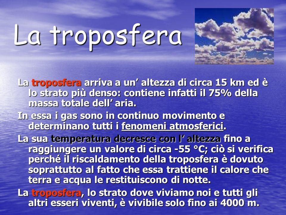 Gli strati in cui si divide: Troposfera; Troposfera; Stratosfera; Stratosfera; Mesosfera; Mesosfera; Ionosfera; Ionosfera; Esosfera.