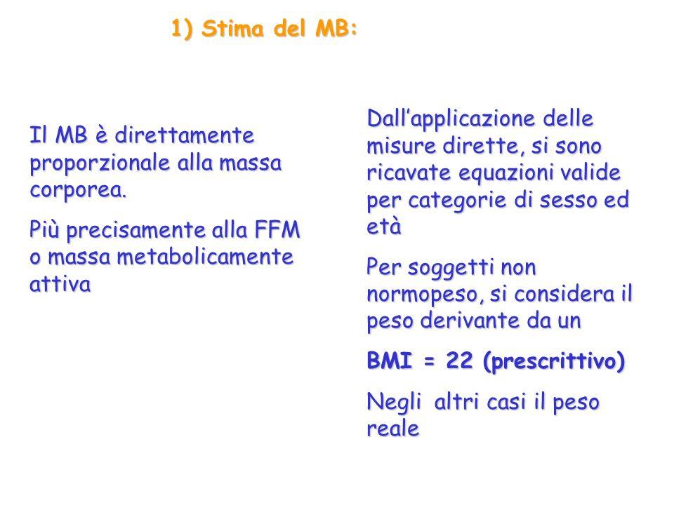 1) Stima del MB: Il MB è direttamente proporzionale alla massa corporea. Più precisamente alla FFM o massa metabolicamente attiva Dallapplicazione del