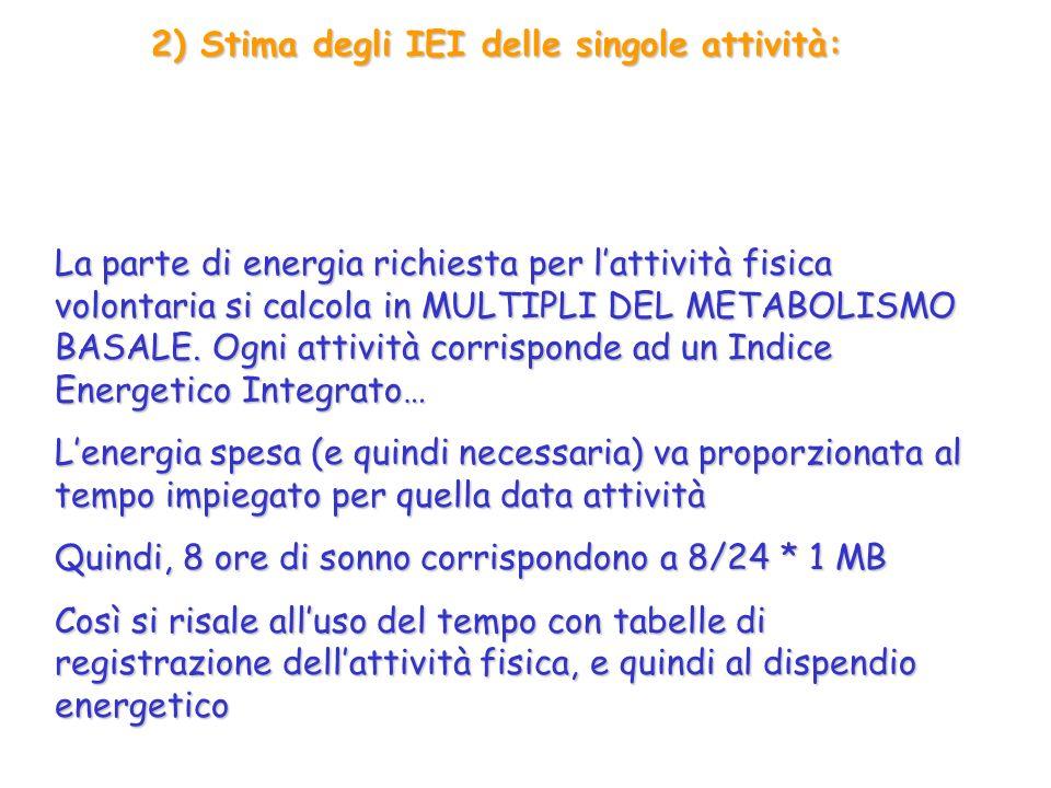 2) Stima degli IEI delle singole attività: La parte di energia richiesta per lattività fisica volontaria si calcola in MULTIPLI DEL METABOLISMO BASALE