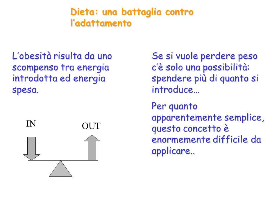 Dieta: una battaglia contro ladattamento Lobesità risulta da uno scompenso tra energia introdotta ed energia spesa. Se si vuole perdere peso cè solo u