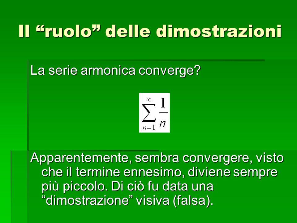La serie armonica converge? Apparentemente, sembra convergere, visto che il termine ennesimo, diviene sempre più piccolo. Di ciò fu data una dimostraz