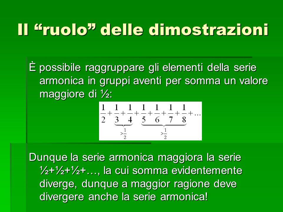 È possibile raggruppare gli elementi della serie armonica in gruppi aventi per somma un valore maggiore di ½: Dunque la serie armonica maggiora la ser