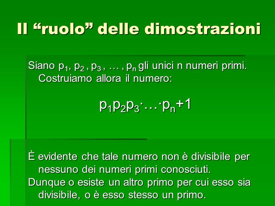Siano p 1, p 2, p 3, …, p n gli unici n numeri primi. Costruiamo allora il numero: p 1 p 2 p 3 ·…·p n +1 È evidente che tale numero non è divisibile p