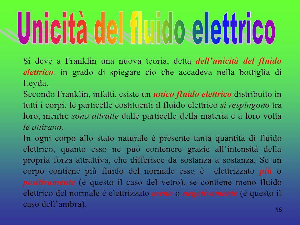 15 Si deve a Franklin una nuova teoria, detta dellunicità del fluido elettrico, in grado di spiegare ciò che accadeva nella bottiglia di Leyda. Second
