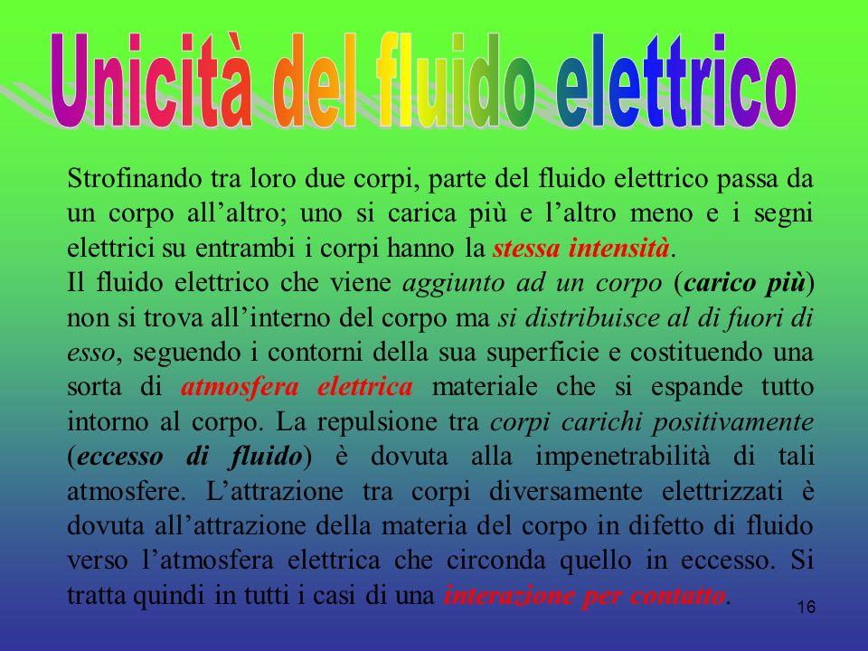 16 Strofinando tra loro due corpi, parte del fluido elettrico passa da un corpo allaltro; uno si carica più e laltro meno e i segni elettrici su entra
