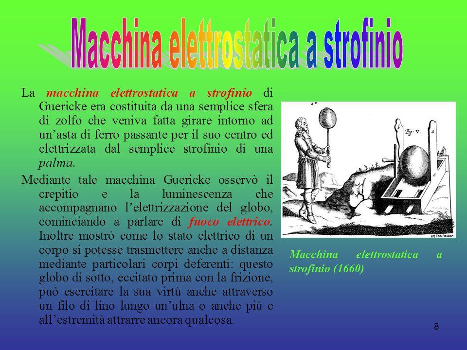 8 La macchina elettrostatica a strofinio di Guericke era costituita da una semplice sfera di zolfo che veniva fatta girare intorno ad unasta di ferro