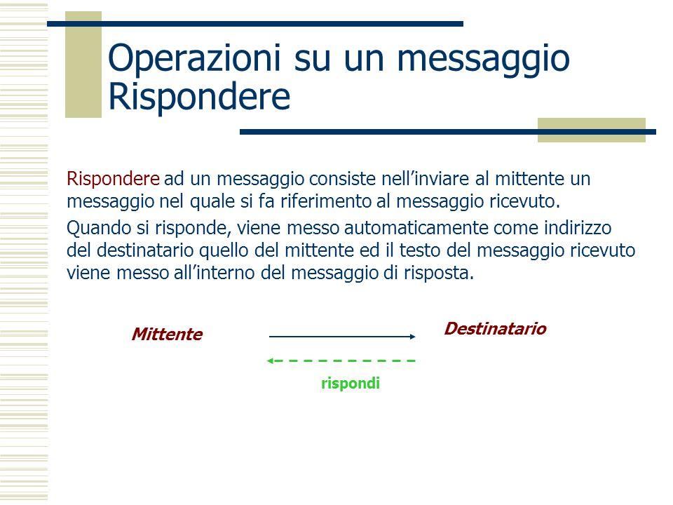 Operazioni su un messaggio Rispondere Rispondere ad un messaggio consiste nellinviare al mittente un messaggio nel quale si fa riferimento al messaggio ricevuto.