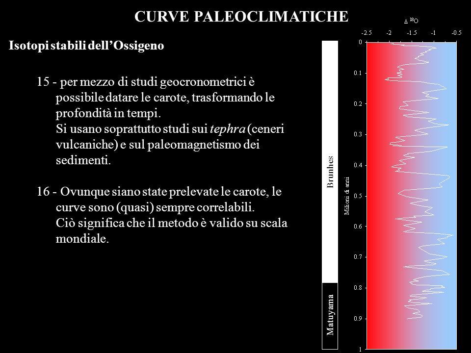 CURVE PALEOCLIMATICHE Isotopi stabili dellOssigeno 15 - per mezzo di studi geocronometrici è possibile datare le carote, trasformando le profondità in