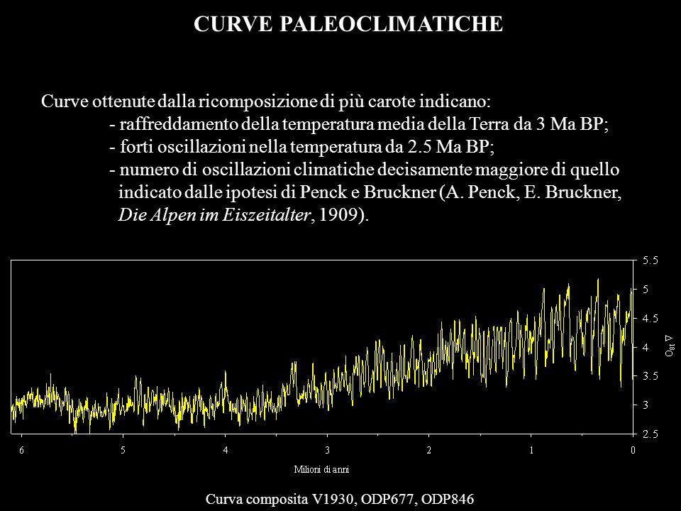 CURVE PALEOCLIMATICHE Curva composita V1930, ODP677, ODP846 Curve ottenute dalla ricomposizione di più carote indicano: - raffreddamento della tempera