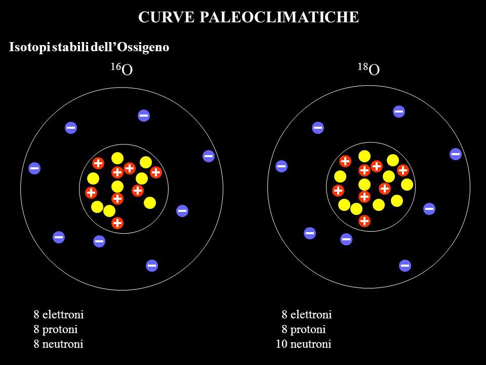 18 O 16 O 8 elettroni 8 protoni 8 neutroni 8 elettroni 8 protoni 10 neutroni CURVE PALEOCLIMATICHE Isotopi stabili dellOssigeno