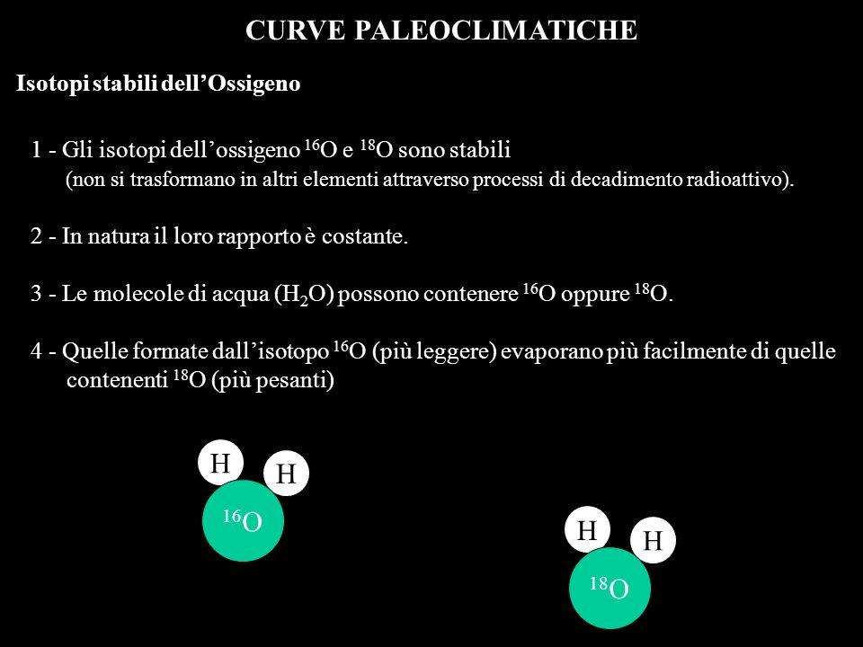 CURVE PALEOCLIMATICHE Isotopi stabili dellOssigeno 5 - Mari ed oceani tendono ad impoverirsi di 16 O, e di conseguenza ad arricchirsi di 18 O, a causa dellevaporazione differenziata.