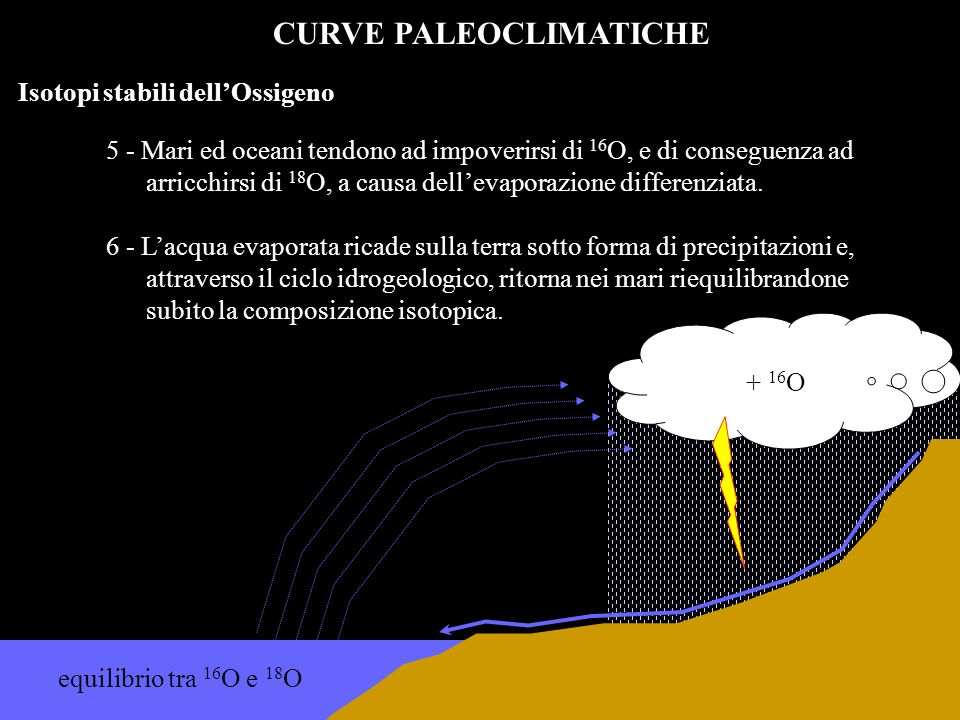 CURVE PALEOCLIMATICHE Isotopi stabili dellOssigeno 7 - Durante i periodi freddi, i ghiacci delle calotte polari e montane bloccano lacqua ricca in 16 O ricaduta sulla terra, impedendone il rientro negli oceani, il cui livello si abbassa.