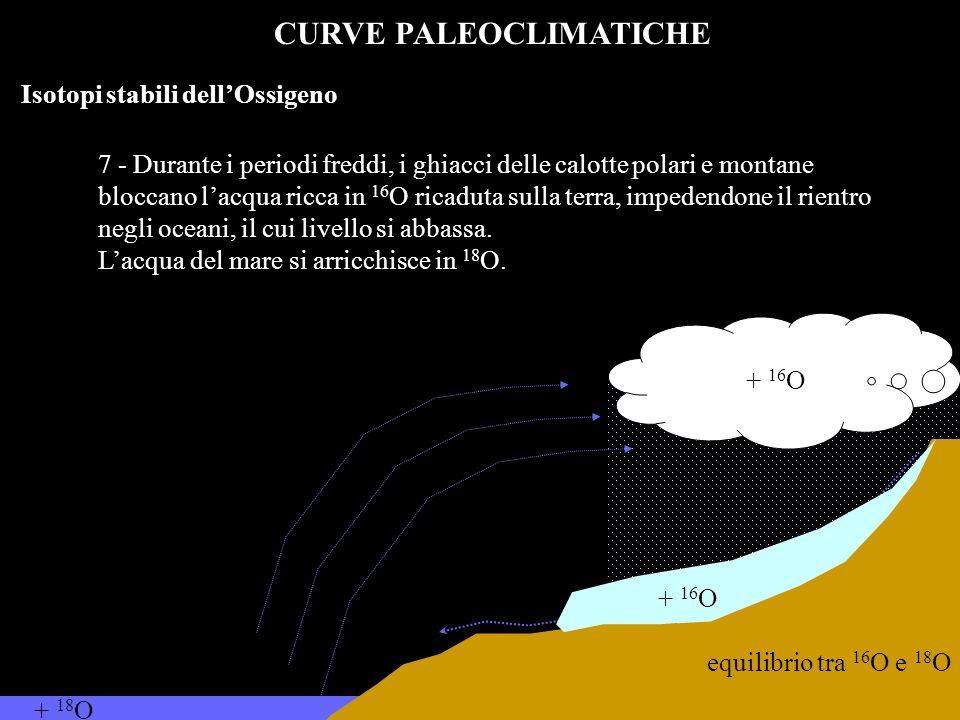 CURVE PALEOCLIMATICHE Isotopi stabili dellOssigeno 7 - Durante i periodi freddi, i ghiacci delle calotte polari e montane bloccano lacqua ricca in 16