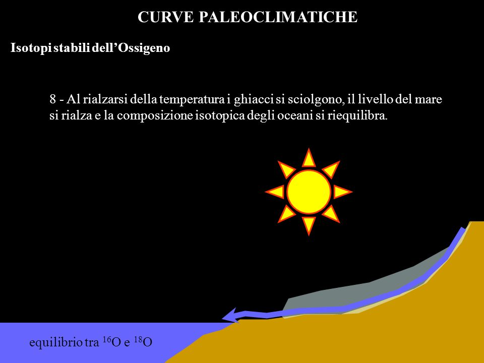 CURVE PALEOCLIMATICHE Isotopi stabili dellOssigeno 8 - Al rialzarsi della temperatura i ghiacci si sciolgono, il livello del mare si rialza e la compo