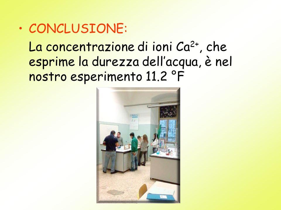 CONCLUSIONE: La concentrazione di ioni Ca 2+, che esprime la durezza dellacqua, è nel nostro esperimento 11.2 °F