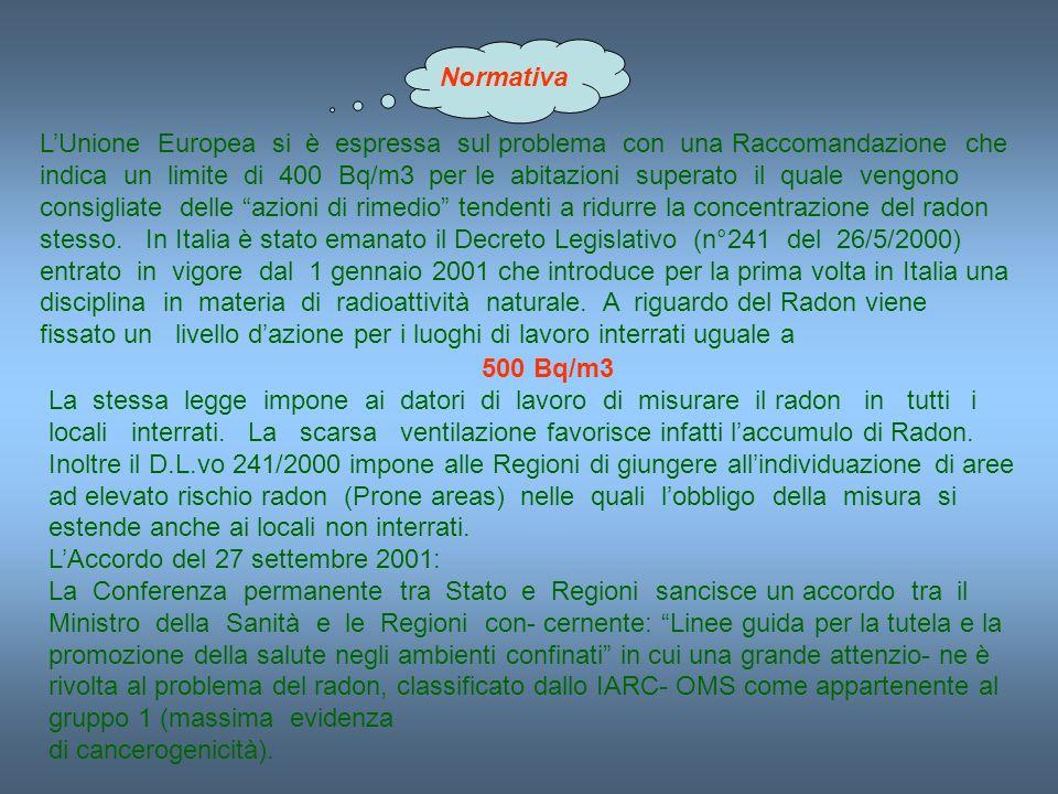 Normativa LUnione Europea si è espressa sul problema con una Raccomandazione che indica un limite di 400 Bq/m3 per le abitazioni superato il quale vengono consigliate delle azioni di rimedio tendenti a ridurre la concentrazione del radon stesso.In Italia è stato emanato il Decreto Legislativo (n°241 del 26/5/2000) entrato in vigore dal 1 gennaio 2001 che introduce per la prima volta in Italia una disciplina in materia di radioattività naturale.