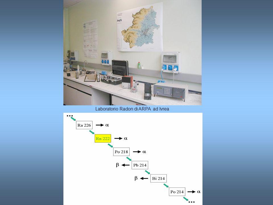 Laboratorio Radon di ARPA ad Ivrea
