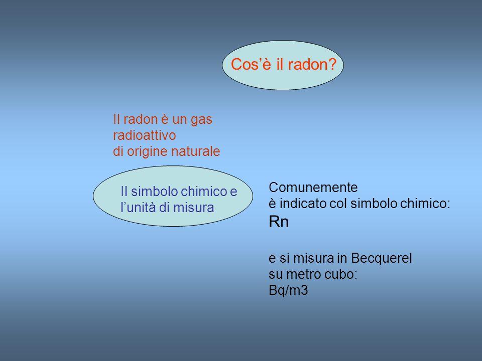 Le principali caratteristiche del radon è un gas come laria che respiriamo; è inodore ed incolore quindi è difficile accorgersi della sua presenza se non con particolari strumenti; è radioattivo; produce a sua volta degli elementi radioattivi che attaccati al pulviscolo vengono respirati emettendo particelle chiamate alfa, pericolose per i polmoni; non si unisce con altre sostanze.