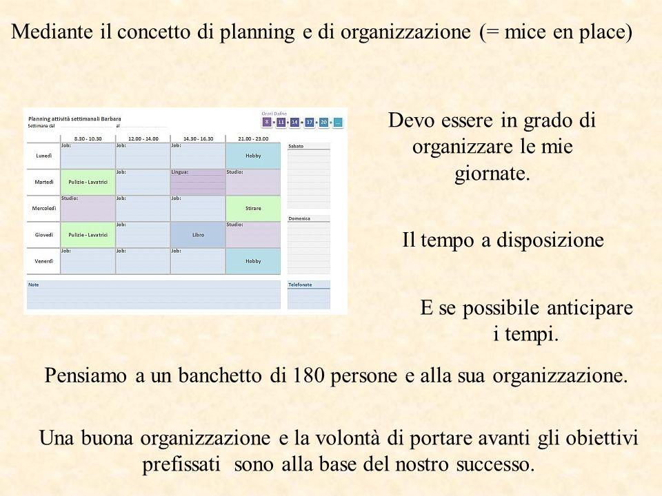Mediante il concetto di planning e di organizzazione (= mice en place) Devo essere in grado di organizzare le mie giornate. Il tempo a disposizione E