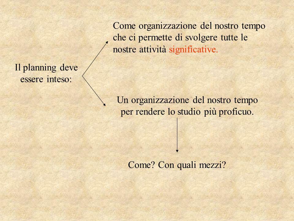 Il planning deve essere inteso: Come organizzazione del nostro tempo che ci permette di svolgere tutte le nostre attività significative. Un organizzaz