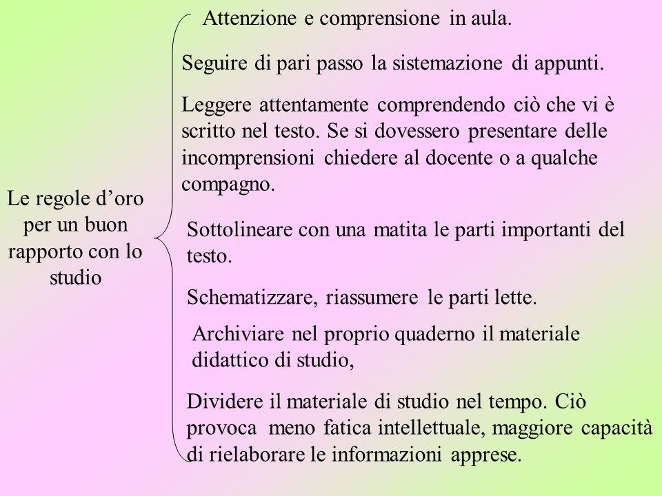 Le regole doro per un buon rapporto con lo studio Attenzione e comprensione in aula.