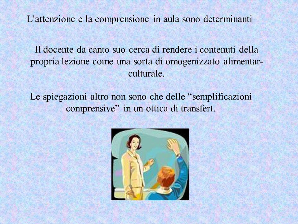 Lattenzione e la comprensione in aula sono determinanti Il docente da canto suo cerca di rendere i contenuti della propria lezione come una sorta di o
