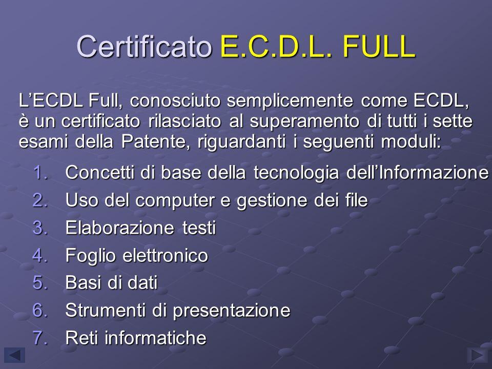 Certificato E.C.D.L. FULL 1.Concetti di base della tecnologia dellInformazione 2.Uso del computer e gestione dei file 3.Elaborazione testi 4.Foglio el