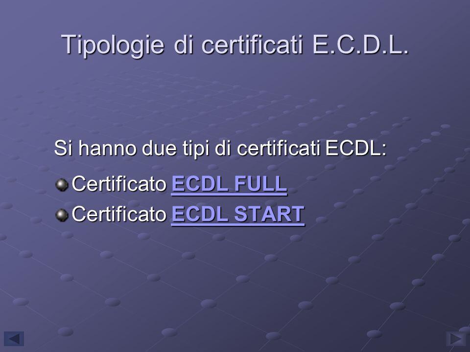Tipologie di certificati E.C.D.L. Si hanno due tipi di certificati ECDL: Certificato ECDL FULL ECDL FULLECDL FULL Certificato ECDL START ECDL STARTECD