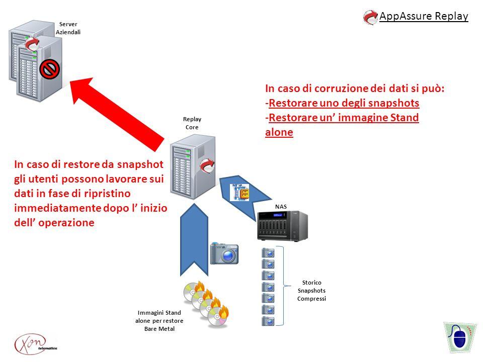 Server Aziendali Immagini Stand alone per restore Bare Metal AppAssure Replay Replay Core Storico Snapshots Compressi NAS In caso di corruzione dei da