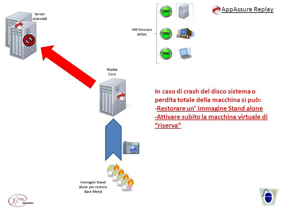 Server Aziendali Immagini Stand alone per restore Bare Metal AppAssure Replay Replay Core In caso di crash del disco sistema o perdita totale della ma