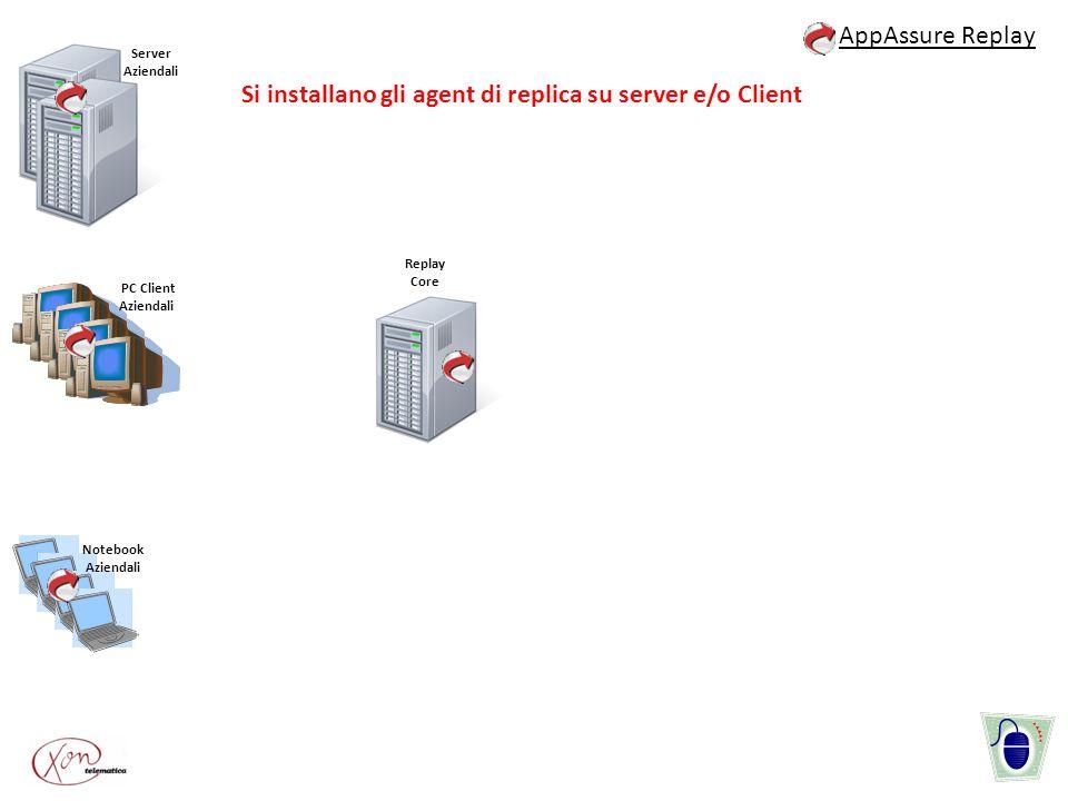 Server Aziendali PC Client Aziendali Notebook Aziendali AppAssure Replay Replay Core Si installano gli agent di replica su server e/o Client
