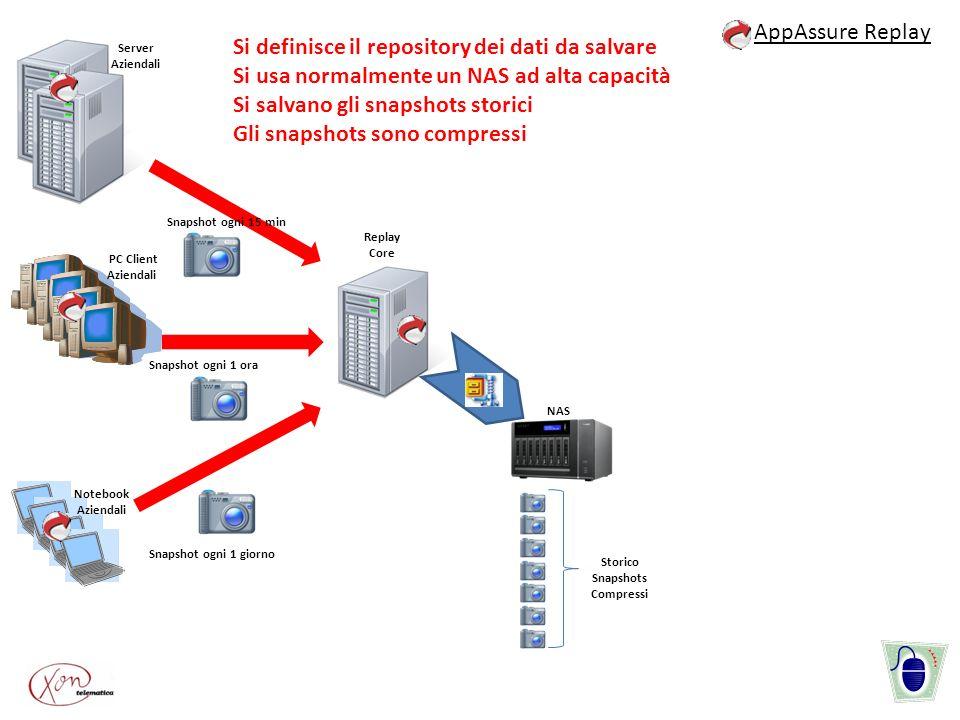 Server Aziendali PC Client Aziendali Notebook Aziendali Snapshot ogni 1 ora Snapshot ogni 15 min Snapshot ogni 1 giorno AppAssure Replay Replay Core S