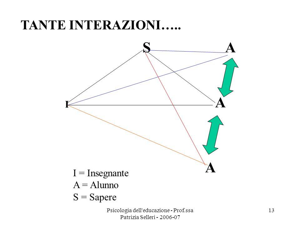 Psicologia dell'educazione - Prof.ssa Patrizia Selleri - 2006-07 13 S I A A A TANTE INTERAZIONI….. I = Insegnante A = Alunno S = Sapere
